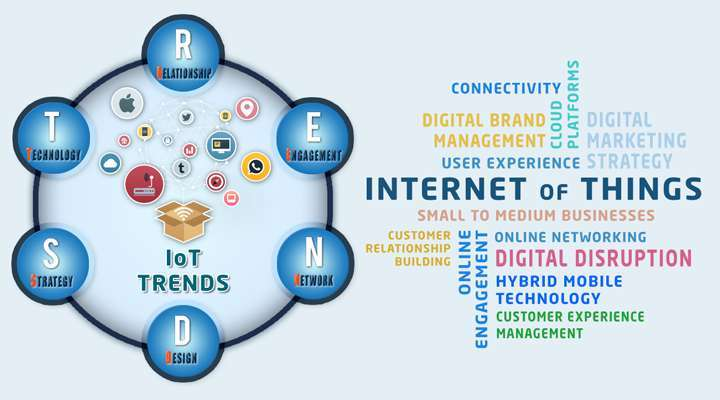 6 key elements for SMBs to capitalise on IoT Trends